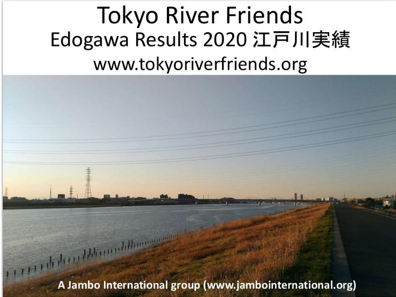 2020 Edogawa Results